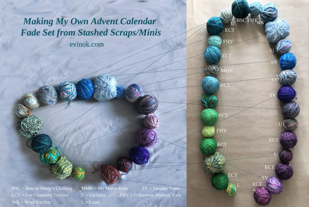 DIY Yarn Mini Skein Advent Calendar for Knitters and Crocheters | EvinOK